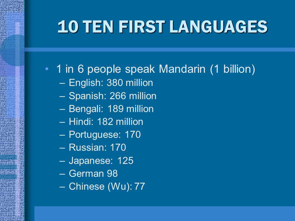 10 TEN FIRST LANGUAGES 1 in 6 people speak Mandarin (1 billion) –English: 380 million –Spanish: 266 million –Bengali: 189 million –Hindi: 182 million