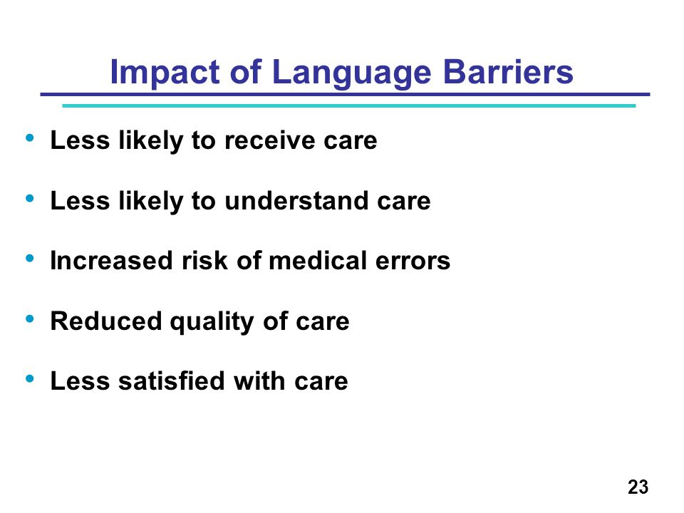 Impact of Language Barriers Less likely to receive care Less likely to understand care Increased risk of medical errors Reduced quality of care Less satisfied with care 23