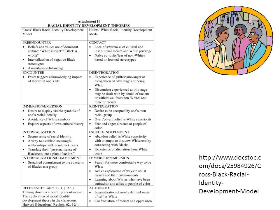 http://www.docstoc.c om/docs/25984926/C ross-Black-Racial- Identity- Development-Model