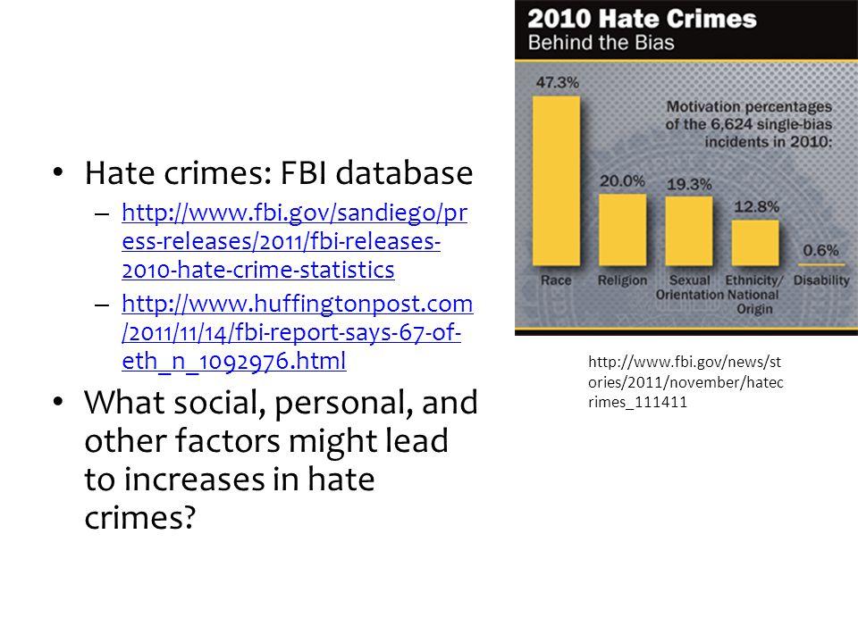 Hate crimes: FBI database – http://www.fbi.gov/sandiego/pr ess-releases/2011/fbi-releases- 2010-hate-crime-statistics http://www.fbi.gov/sandiego/pr e