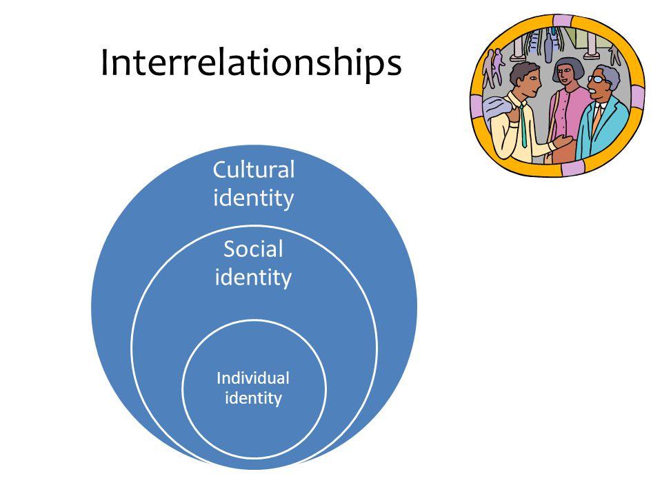 Interrelationships Cultural identity Social identity Individual identity