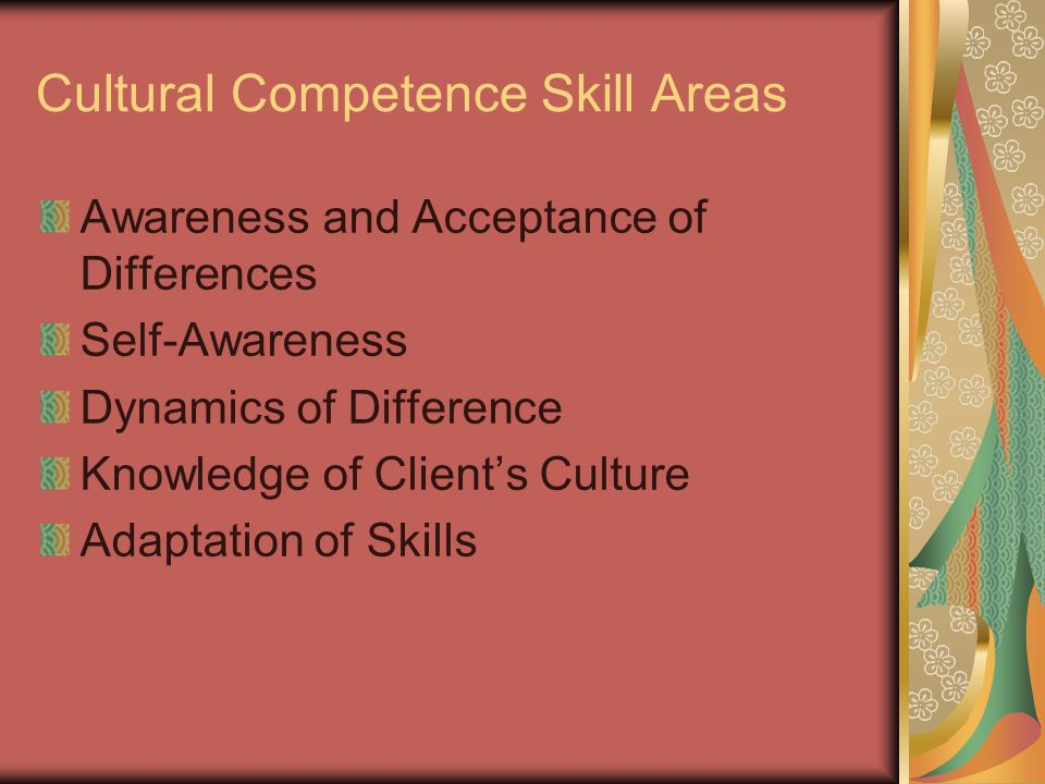 Cultural Competence Skill Areas Awareness and Acceptance of Differences Self-Awareness Dynamics of Difference Knowledge of Client's Culture Adaptation of Skills