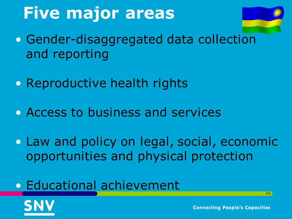 34 Five major areas Gender-disaggregated data collection and reporting Reproductive health rights Access to business and services Law and policy on legal, social, economic opportunities and physical protection Educational achievement