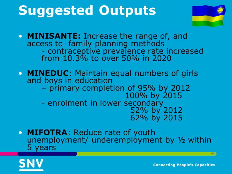 44 Suggested Outputs MINISANTE: Increase the range of, and access to family planning methods - contraceptive prevalence rate increased from 10.3% to over 50% in 2020 MINEDUC: Maintain equal numbers of girls and boys in education – primary completion of 95% by 2012 100% by 2015 - enrolment in lower secondary 52% by 2012 62% by 2015 MIFOTRA: Reduce rate of youth unemployment/ underemployment by ½ within 5 years