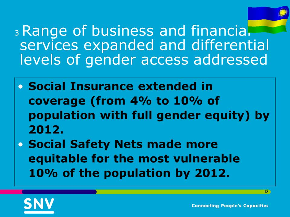 48 3 Range of business and financial services expanded and differential levels of gender access addressed Social Insurance extended in coverage (from 4% to 10% of population with full gender equity) by 2012.