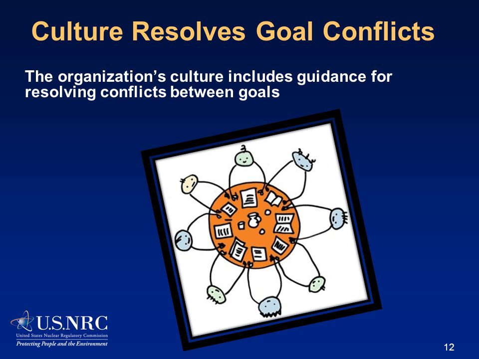 Culture Resolves Goal Conflicts The organization's culture includes guidance for resolving conflicts between goals 12