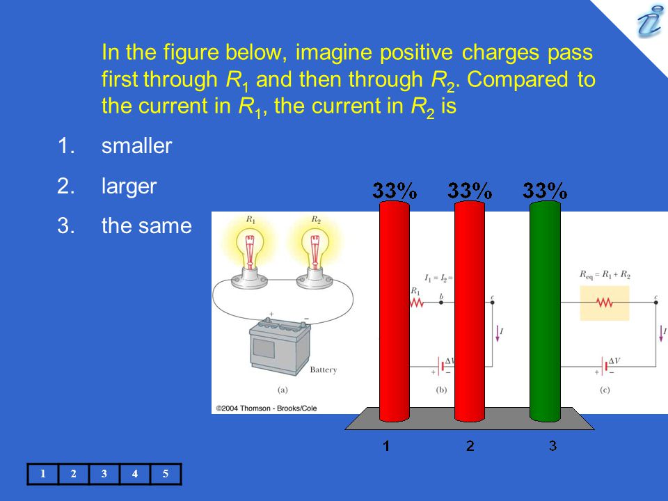 In a series circuit, the current is the same in all resistors in series.