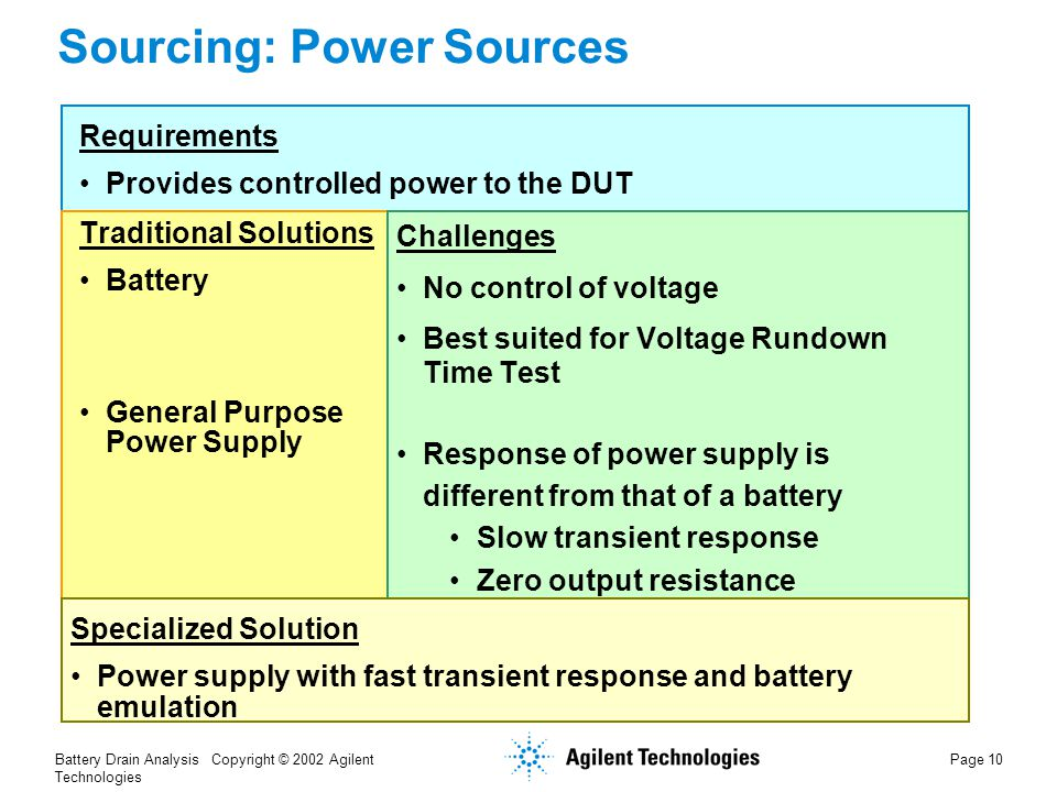 Battery Drain Analysis Copyright © 2002 Agilent Technologies Page 10 Sourcing: Power Sources Traditional Solutions Battery General Purpose Power Supply Challenges No control of voltage Best suited for Voltage Rundown Time Test Response of power supply is different from that of a battery Slow transient response Zero output resistance Requirements Provides controlled power to the DUT Specialized Solution Power supply with fast transient response and battery emulation
