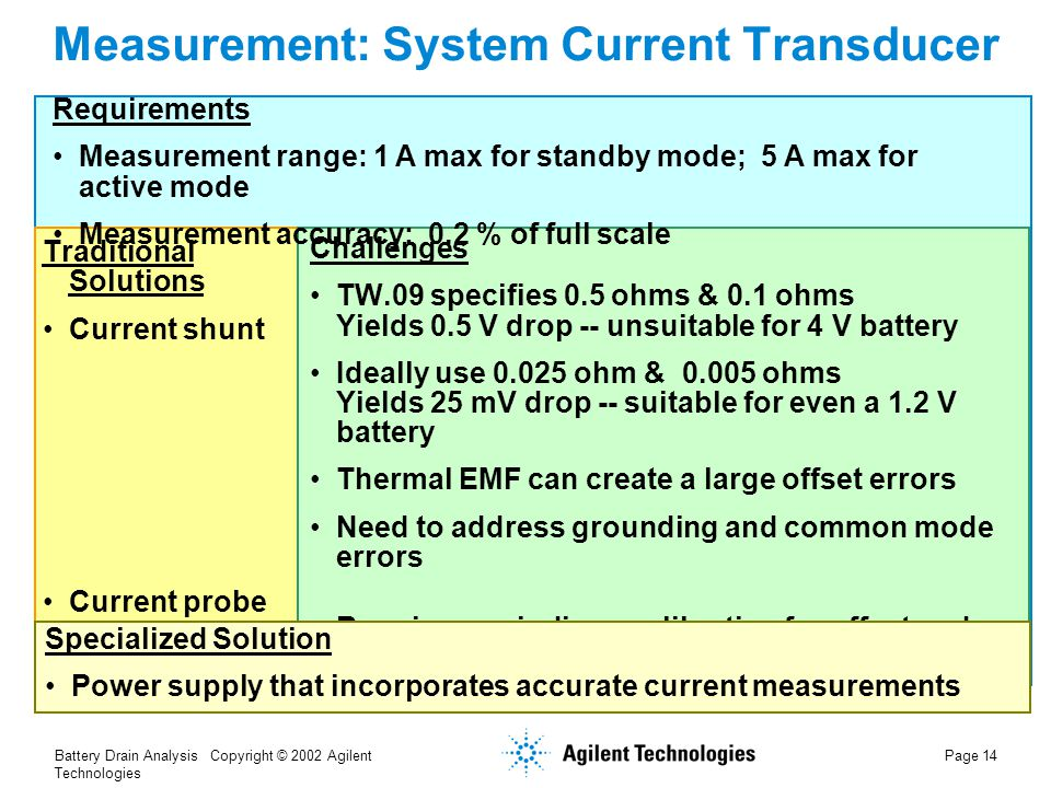 Battery Drain Analysis Copyright © 2002 Agilent Technologies Page 14 Measurement: System Current Transducer Traditional Solutions Current shunt Current probe Challenges TW.09 specifies 0.5 ohms & 0.1 ohms Yields 0.5 V drop -- unsuitable for 4 V battery Ideally use 0.025 ohm & 0.005 ohms Yields 25 mV drop -- suitable for even a 1.2 V battery Thermal EMF can create a large offset errors Need to address grounding and common mode errors Requires periodic re-calibration for offset and drift Creates difficulties when running long tests Requirements Measurement range: 1 A max for standby mode; 5 A max for active mode Measurement accuracy: 0.2 % of full scale Specialized Solution Power supply that incorporates accurate current measurements
