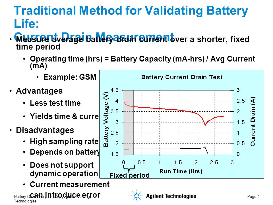 Battery Drain Analysis Copyright © 2002 Agilent Technologies Page 7 Traditional Method for Validating Battery Life: Current Drain Measurement Measure average battery drain current over a shorter, fixed time period Operating time (hrs) = Battery Capacity (mA-hrs) / Avg Current (mA) Example: GSM MoU Association PRD: TW.09 Test Procedure Advantages Less test time Yields time & current Disadvantages High sampling rate Depends on battery Does not support dynamic operation Current measurement can introduce error Fixed period