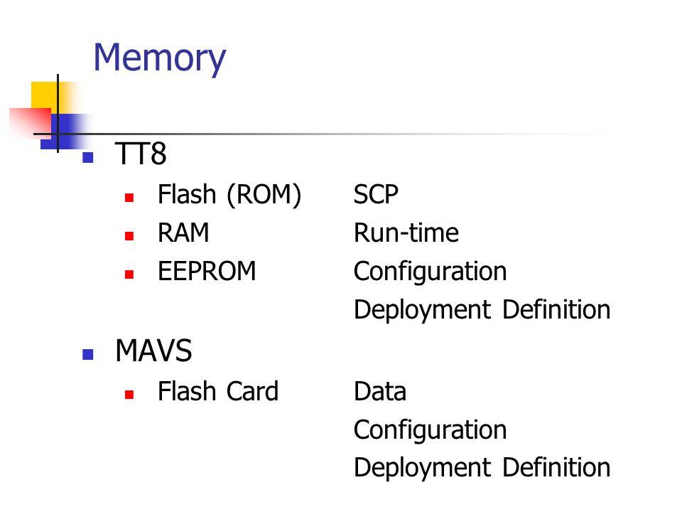 Memory TT8 Flash (ROM)SCP RAMRun-time EEPROMConfiguration Deployment Definition MAVS Flash CardData Configuration Deployment Definition