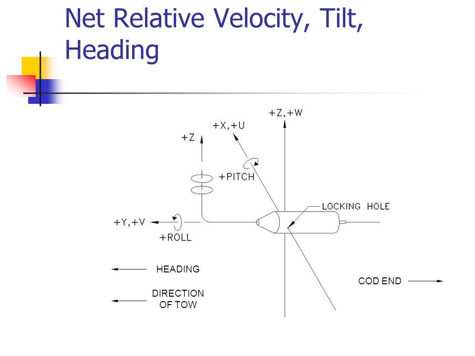 Net Relative Velocity, Tilt, Heading HEADING DIRECTION OF TOW COD END