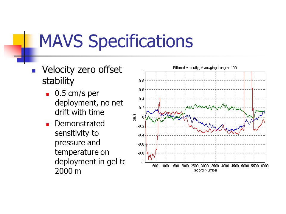 MAVS Specifications Velocity zero offset stability 0.5 cm/s per deployment, no net drift with time Demonstrated sensitivity to pressure and temperatur