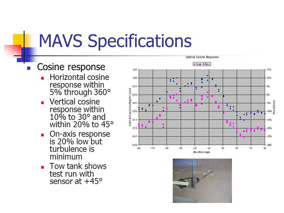MAVS Specifications Cosine response Horizontal cosine response within 5% through 360° Vertical cosine response within 10% to 30° and within 20% to 45°