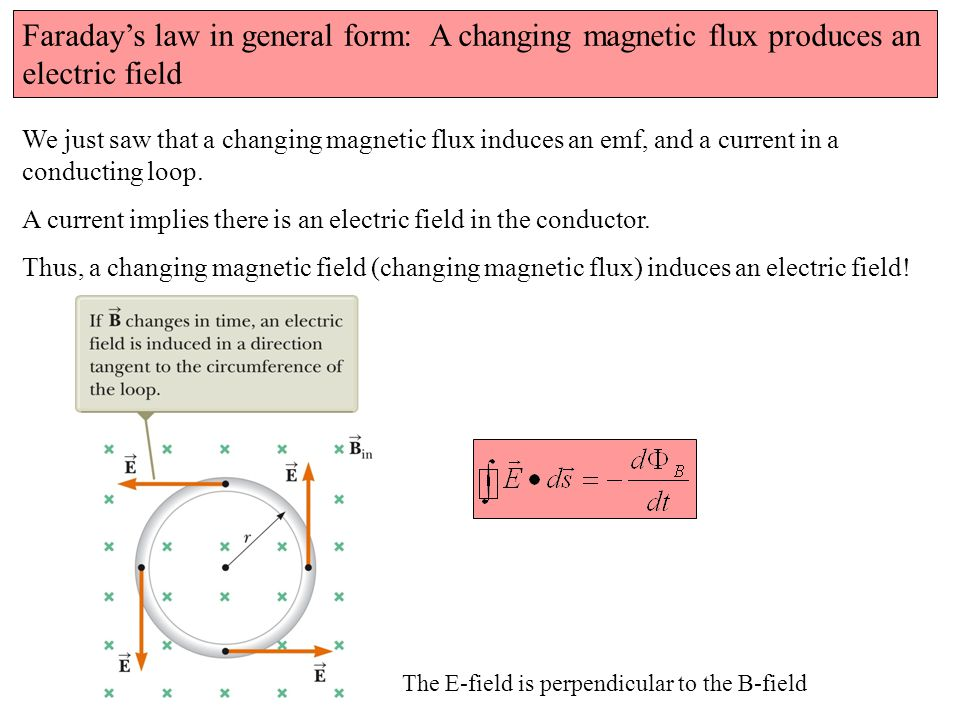 Faraday's law in general form: A changing magnetic flux produces an electric field We just saw that a changing magnetic flux induces an emf, and a current in a conducting loop.