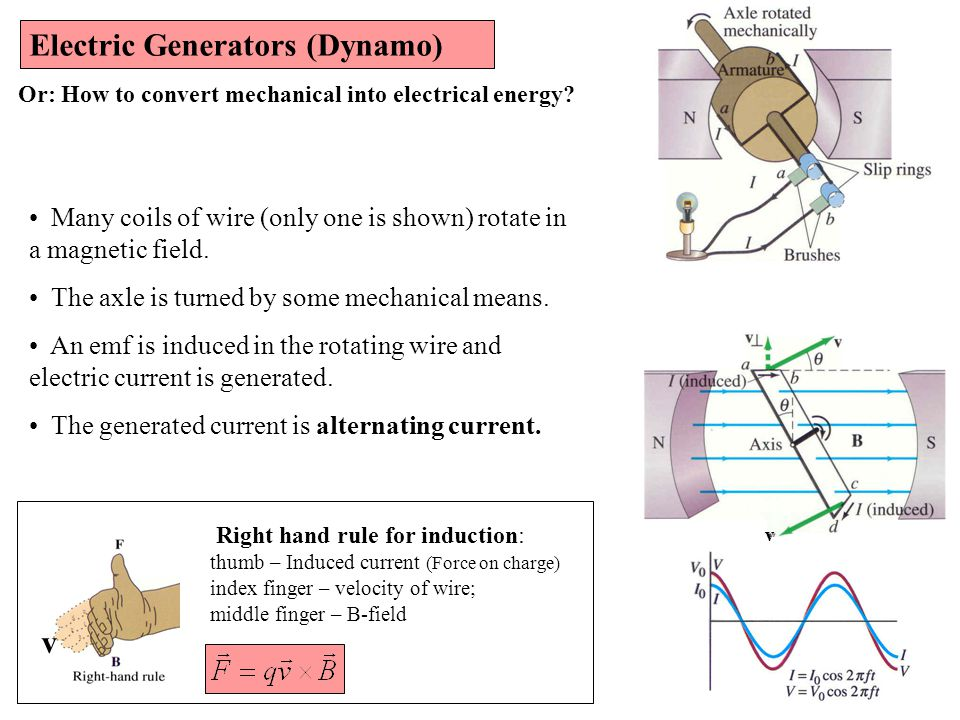 Electric Generators (Dynamo) Or: How to convert mechanical into electrical energy.