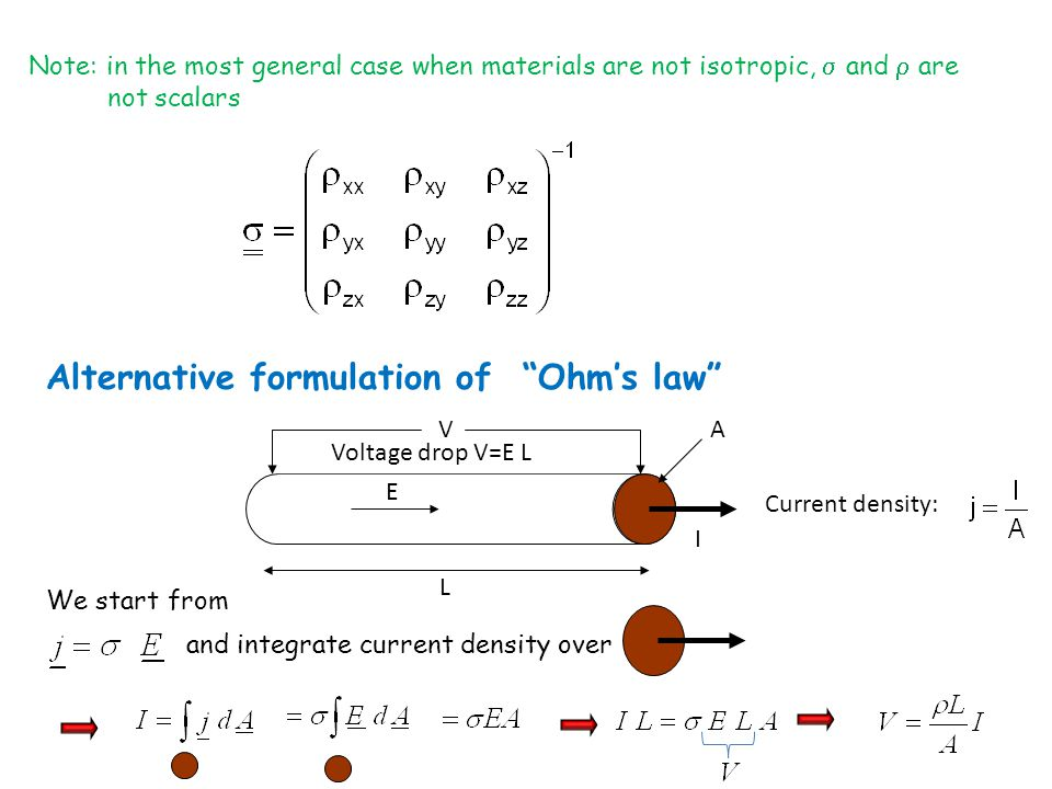 "We start from Alternative formulation of ""Ohm's law"" I A Current density: L E V Voltage drop V=E L Note: in the most general case when materials are n"