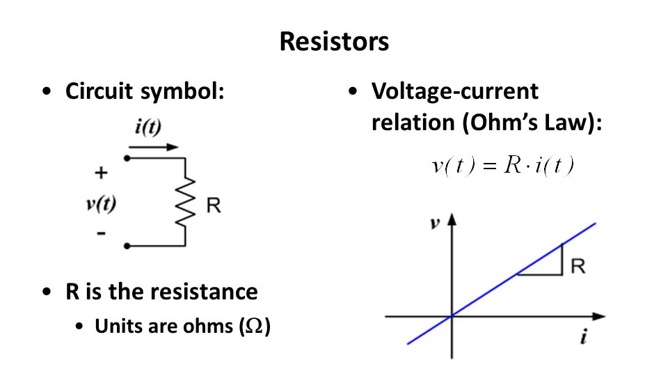 Resistors Circuit symbol: R is the resistance Units are ohms (  ) Voltage-current relation (Ohm's Law):