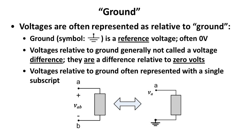Ground Voltages are often represented as relative to ground : Ground (symbol: ) is a reference voltage; often 0V Voltages relative to ground generally not called a voltage difference; they are a difference relative to zero volts Voltages relative to ground often represented with a single subscript