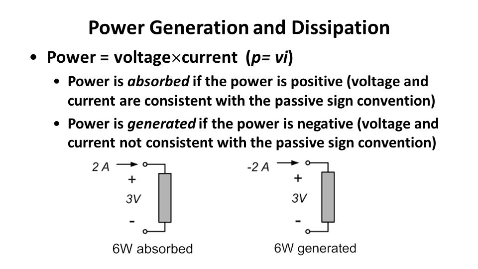 Power Generation and Dissipation Power = voltage  current (p= vi) Power is absorbed if the power is positive (voltage and current are consistent with the passive sign convention) Power is generated if the power is negative (voltage and current not consistent with the passive sign convention)