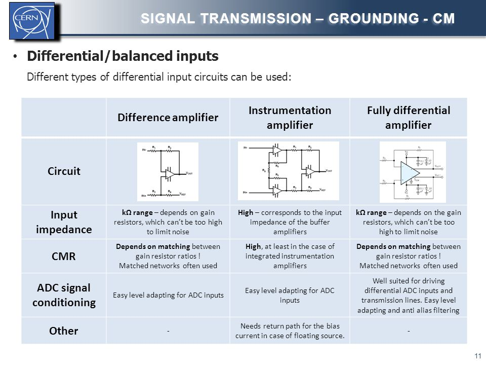 SIGNAL TRANSMISSION – GROUNDING - CM 11 Differential/balanced inputs Different types of differential input circuits can be used: Difference amplifier