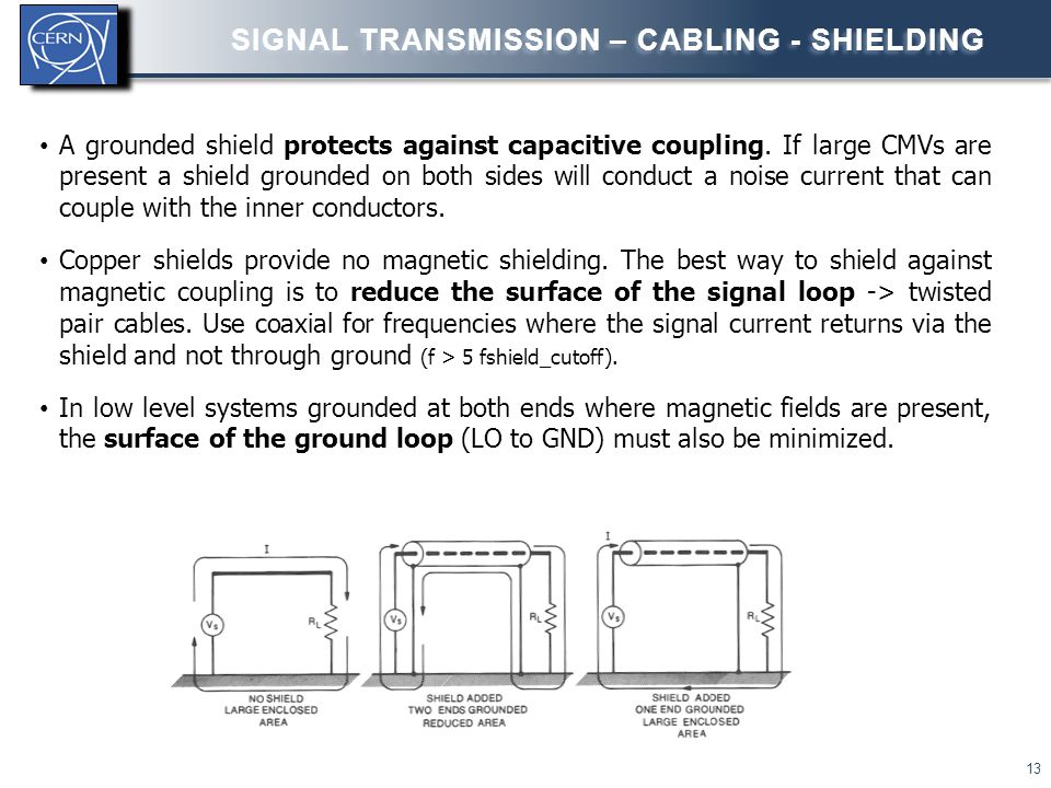 A grounded shield protects against capacitive coupling. If large CMVs are present a shield grounded on both sides will conduct a noise current that ca