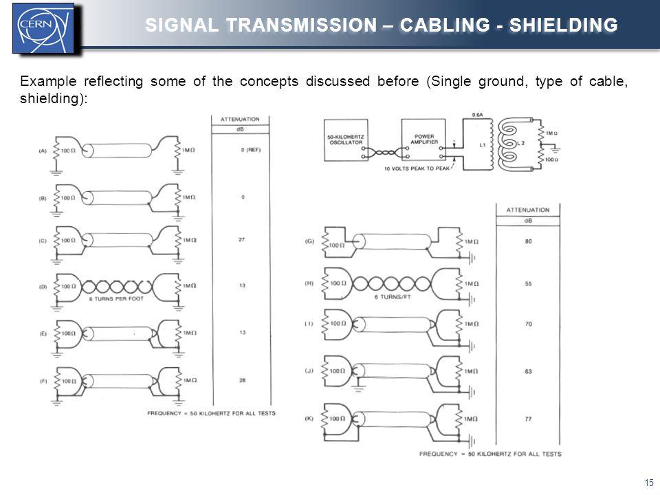  Current transducer output – remote sensing .