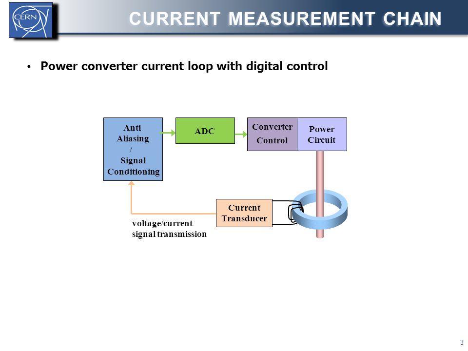 voltage/current signal transmission CURRENT MEASUREMENT CHAIN 3 Converter Control Current Transducer Power Circuit ADC Anti Aliasing / Signal Conditio