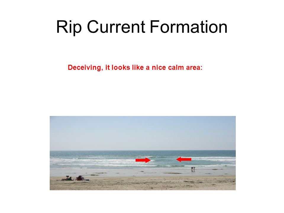 Rip Current Formation Deceiving, it looks like a nice calm area: