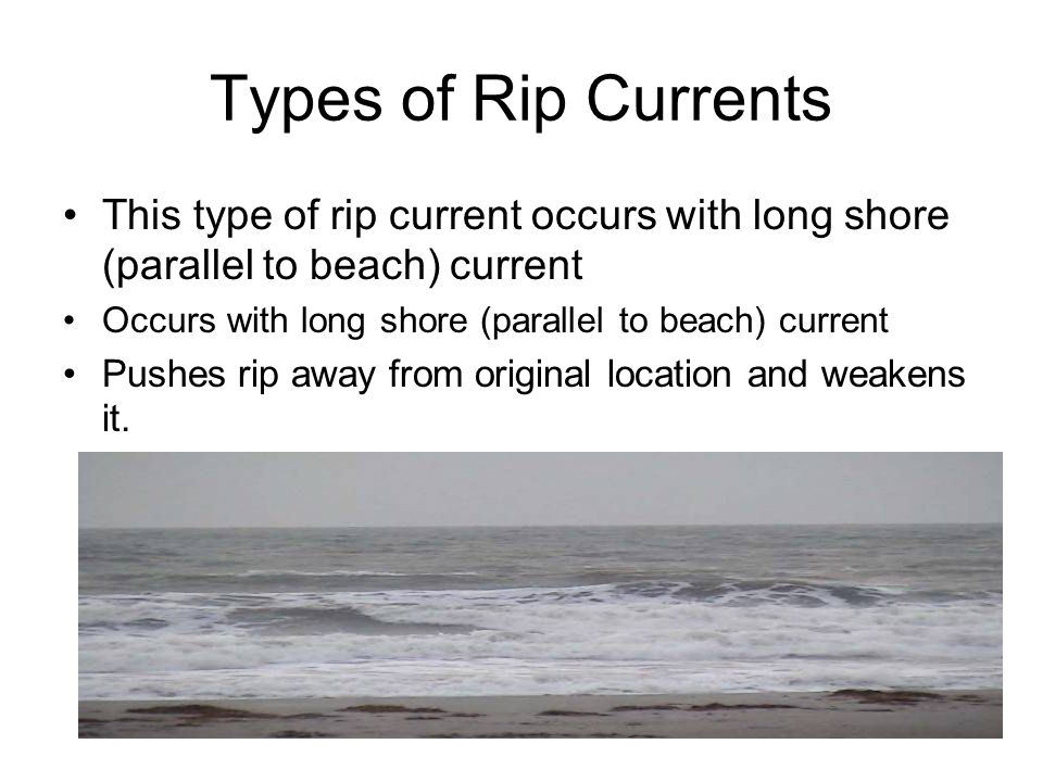 Types of Rip Currents This type of rip current occurs with long shore (parallel to beach) current Occurs with long shore (parallel to beach) current Pushes rip away from original location and weakens it.