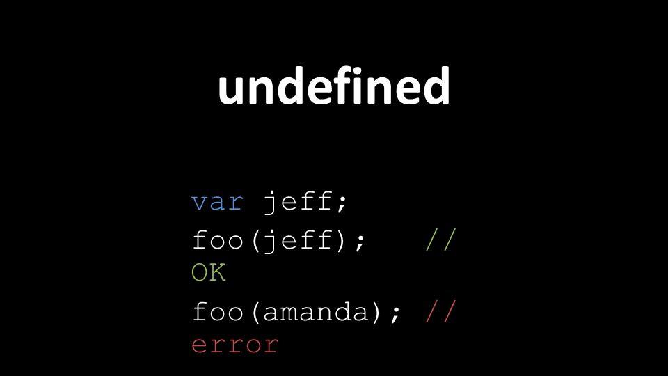var jeff; foo(jeff); // OK foo(amanda); // error undefined