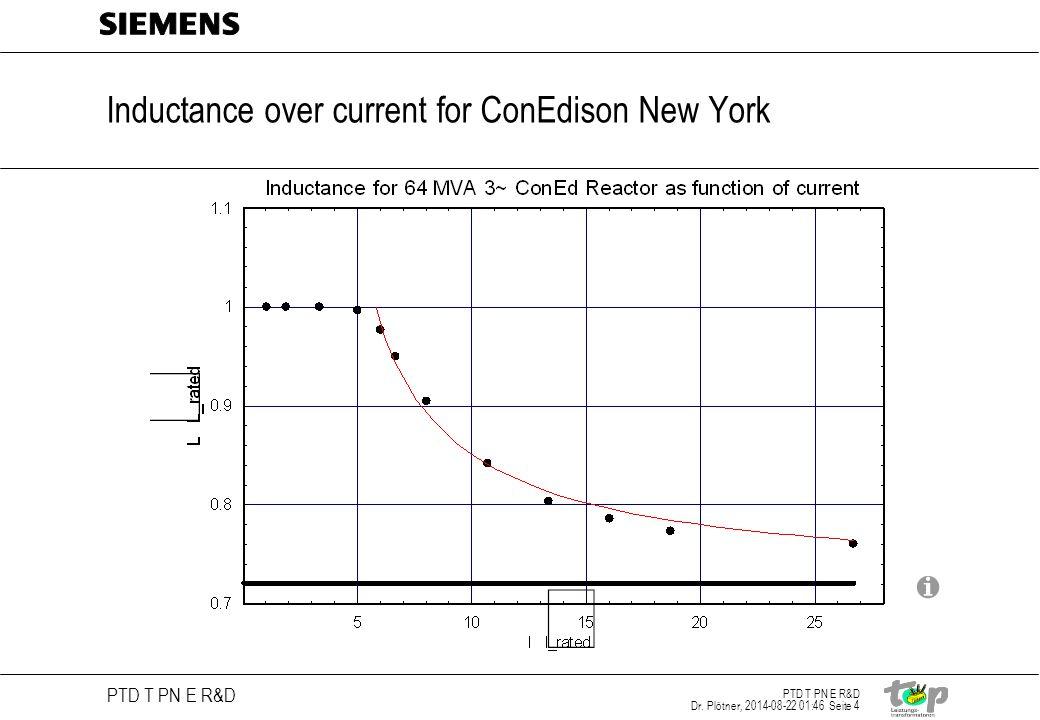 PTD T PN E R&D Dr. Plötner, 2014-08-22 01:46 Seite 4 Inductance over current for ConEdison New York