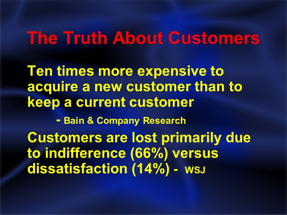 The Best Woo – the ability to win others over Empathy – the ability to understand the mood of others Discipline – the ability to work systematically and consistently Command – the ability to control a situation through communication Responsibility – the ability to own a problem until it is solved Gallup Survey of Best Customer Service Representatives