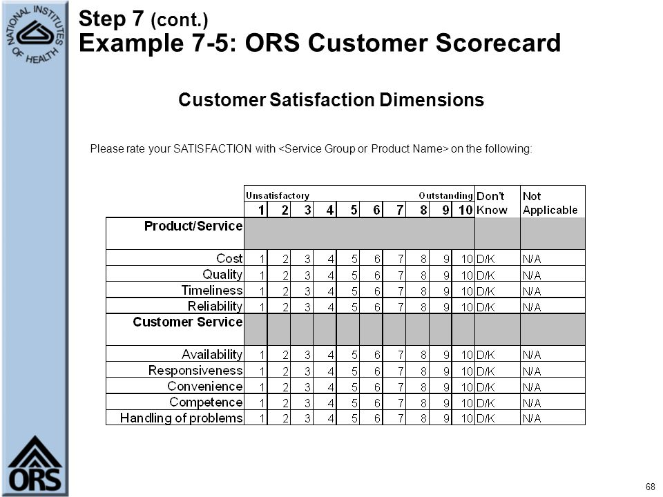 68 Step 7 (cont.) Example 7-5: ORS Customer Scorecard Customer Satisfaction Dimensions Please rate your SATISFACTION with on the following:
