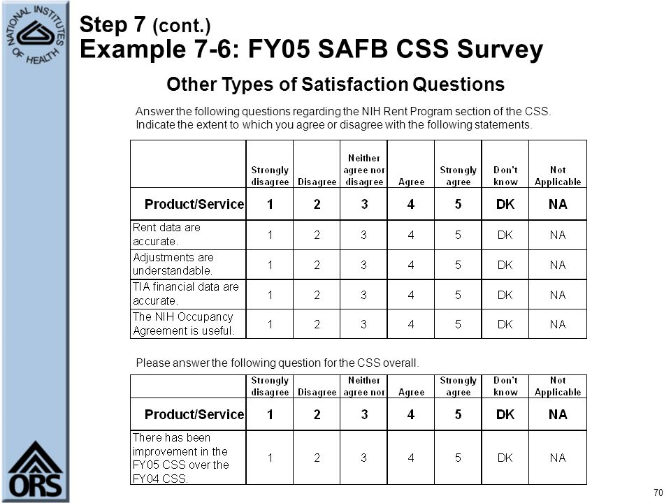 70 Step 7 (cont.) Example 7-6: FY05 SAFB CSS Survey Other Types of Satisfaction Questions Answer the following questions regarding the NIH Rent Progra