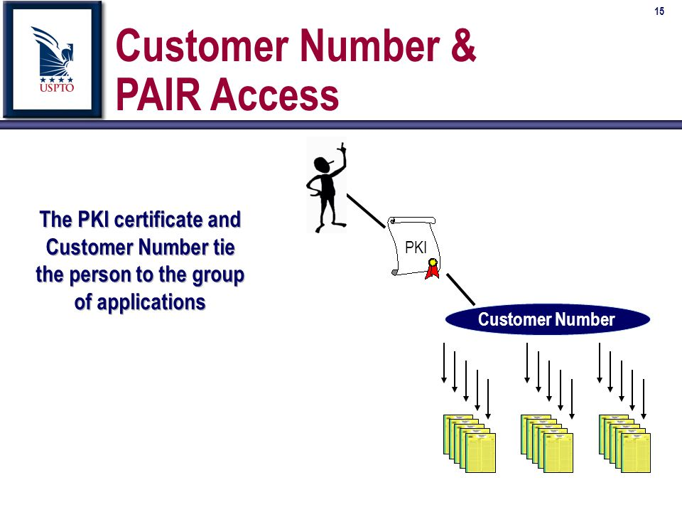 15 Customer Number & PAIR Access The PKI certificate and Customer Number tie the person to the group of applications Customer Number PKI