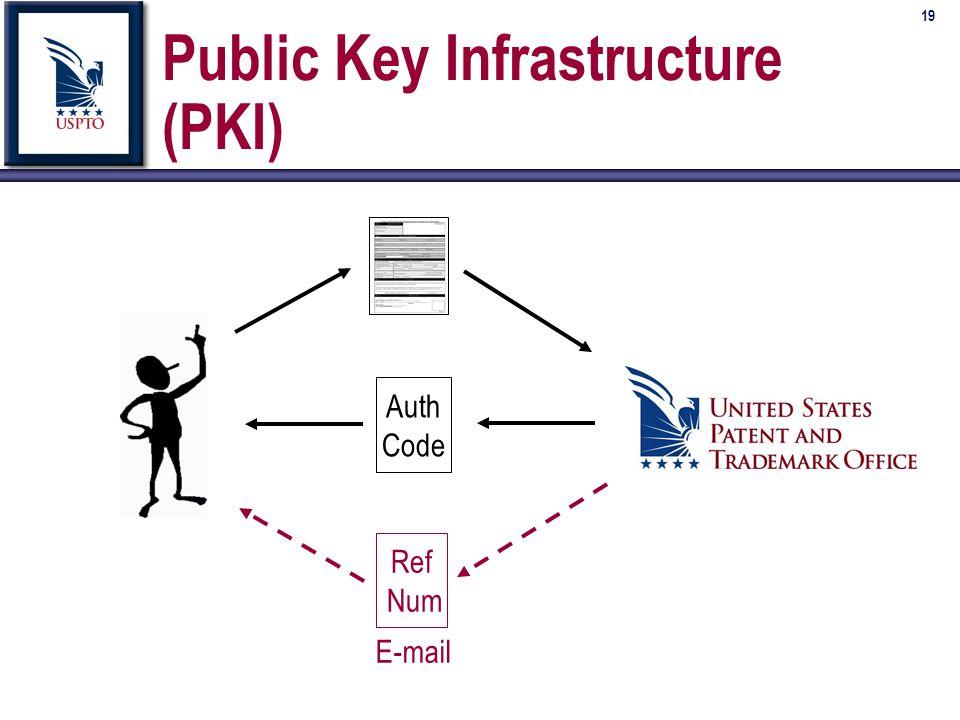 19 Public Key Infrastructure (PKI) Auth Code Ref Num E-mail