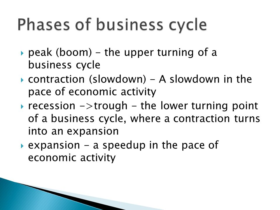  peak (boom) - the upper turning of a business cycle  contraction (slowdown) - A slowdown in the pace of economic activity  recession ->trough - the lower turning point of a business cycle, where a contraction turns into an expansion  expansion - a speedup in the pace of economic activity