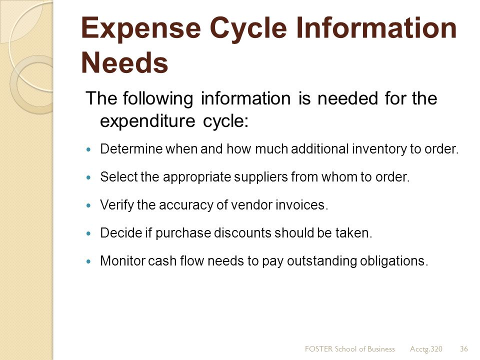 Expense Cycle Information Needs The following information is needed for the expenditure cycle: Determine when and how much additional inventory to ord