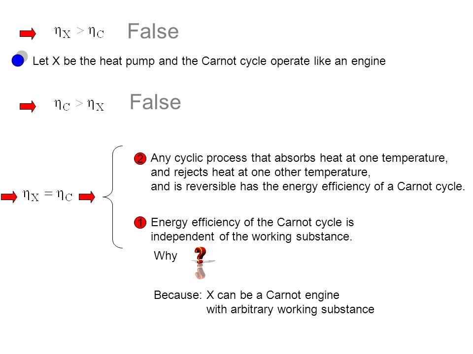 False Let X be the heat pump and the Carnot cycle operate like an engine False 1 Energy efficiency of the Carnot cycle is independent of the working s