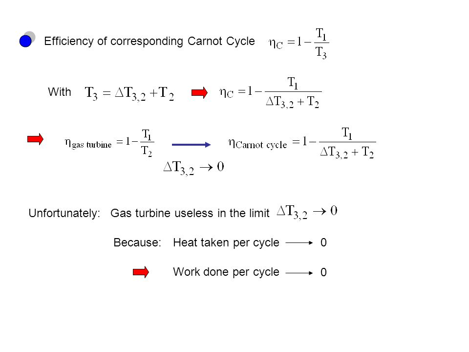 Efficiency of corresponding Carnot Cycle With Unfortunately:Gas turbine useless in the limit Because: Heat taken per cycle 0 Work done per cycle 0