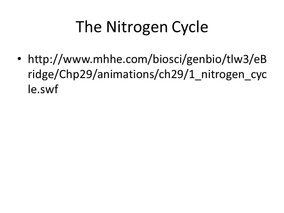 The Nitrogen Cycle http://www.mhhe.com/biosci/genbio/tlw3/eB ridge/Chp29/animations/ch29/1_nitrogen_cyc le.swf