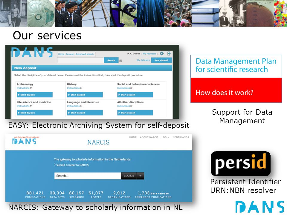EASY: Electronic Archiving System for self-deposit NARCIS: Gateway to scholarly information in NL Support for Data Management Persistent Identifier URN:NBN resolver Our services