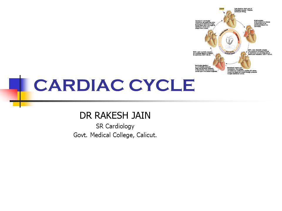 CARDIAC CYCLE DR RAKESH JAIN SR Cardiology Govt. Medical College, Calicut.