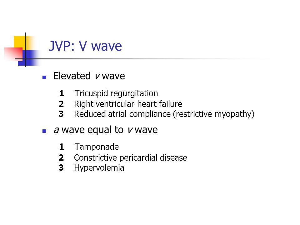JVP: V wave Elevated v wave 1 Tricuspid regurgitation 2 Right ventricular heart failure 3 Reduced atrial compliance (restrictive myopathy) a wave equa