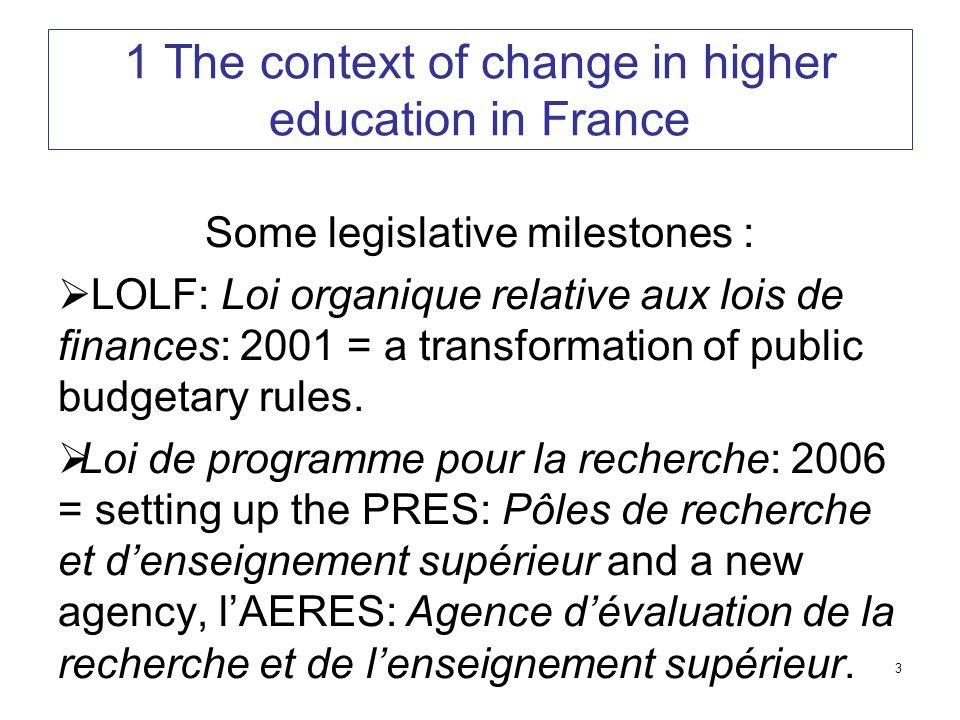 3 1 The context of change in higher education in France Some legislative milestones :  LOLF: Loi organique relative aux lois de finances: 2001 = a tr