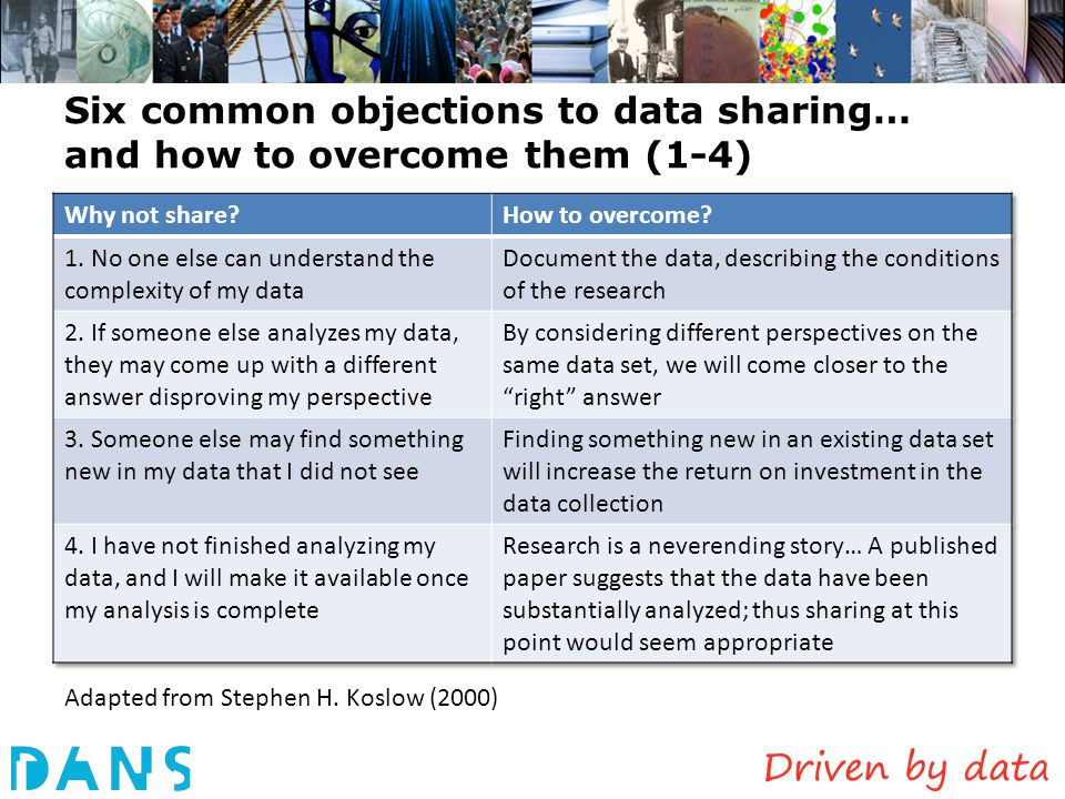 Six common objections to data sharing… and how to overcome them (1-4) Adapted from Stephen H.