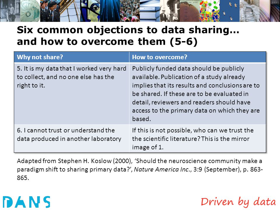 Six common objections to data sharing… and how to overcome them (5-6) Adapted from Stephen H.
