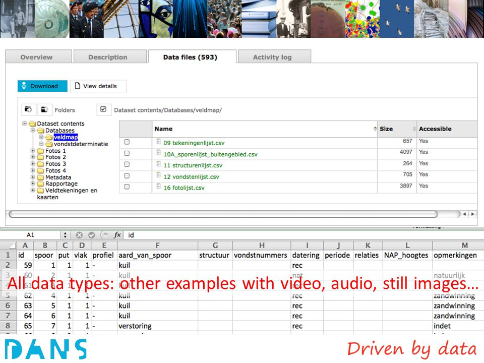 All data types: other examples with video, audio, still images…