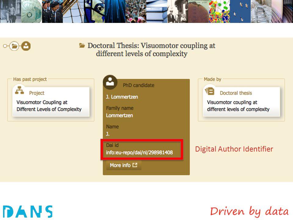 Digital Author Identifier